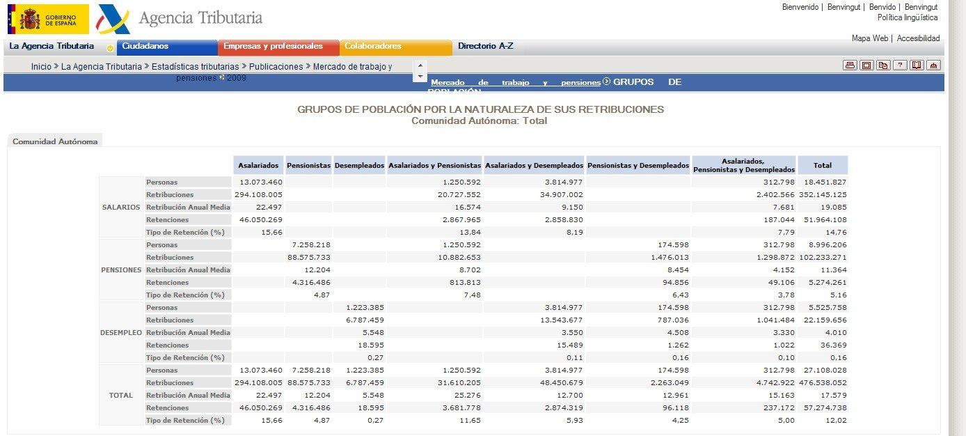 captura-salarios.jpg