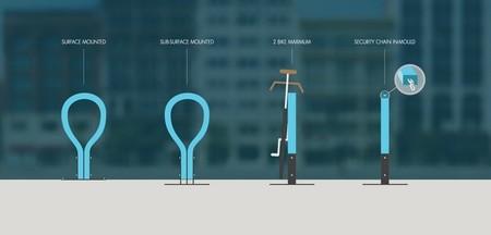 Tipos de Loop, aparcamiento para bicicletas
