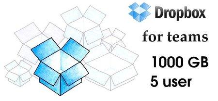 Dropbox presenta su versión para empresas