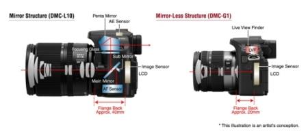 ejemplo-sistema-micro-cuatro-tercios.jpg