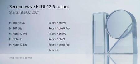 Miui 12 5 Capa Personalizacion Xiaomi Fecha Actualizacion Modelos Compatibles Ronda Dos