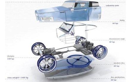 Ventile, el diseño de un coche eólico