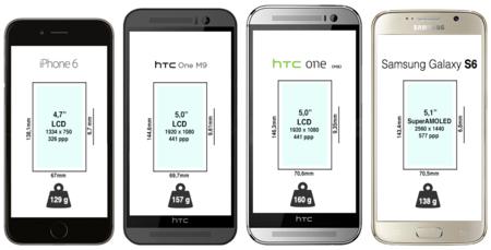 HTC One M9 Comparativa