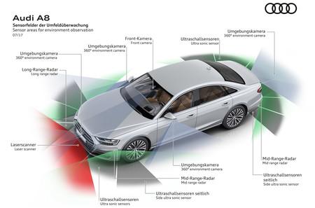 Sensores Piloto Automatico Audi