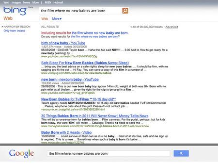 Por qué Google sigue siendo el buscador por excelencia en una sóla imagen