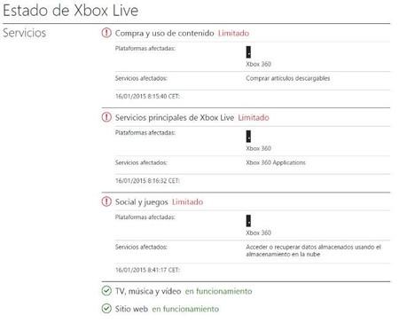 Estado de Xbox Live en Xbox 360