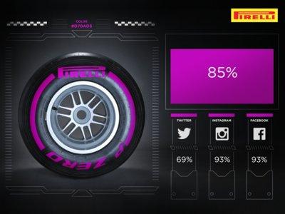 Los ultrablandos de Pirelli debutarán en un test en Abu Dhabi