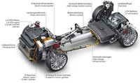 Ventas en España de coches híbridos e híbridos enchufables en 2014