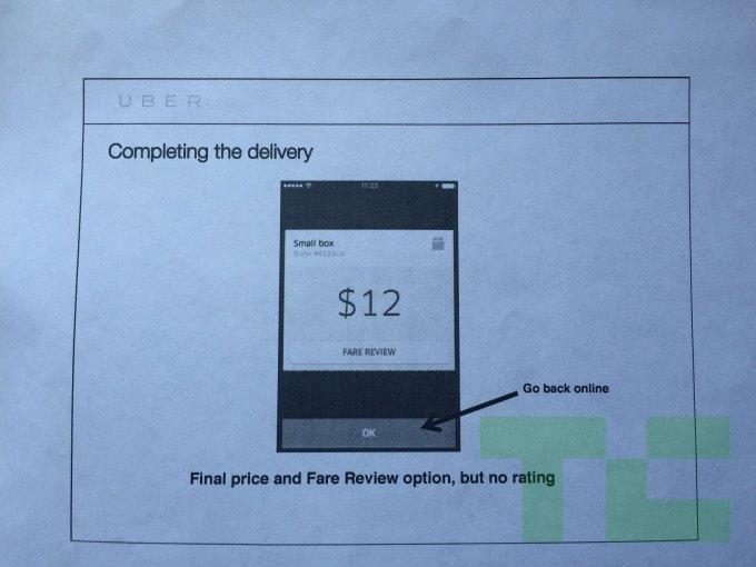 Foto de Transportes Uber (10/12)