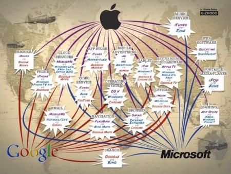 Imagen de la semana: el mundo controlado por tres empresas