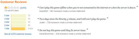SimCity Amazon
