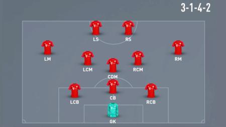 Mejores formaciones FIFA 22