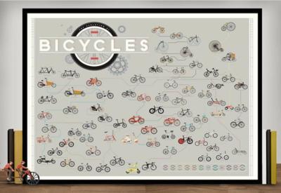 Dos pósters imprescindibles para los amantes de las bicicletas