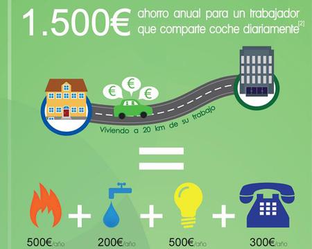 Compartir coche nos puede hacer ahorrar hasta 1.500 euros al año