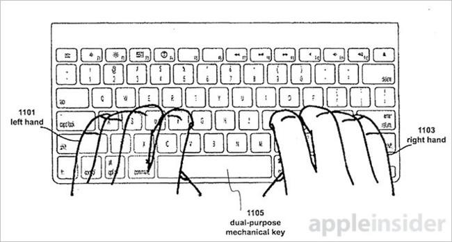 13002 7360 150526 Keyboard L
