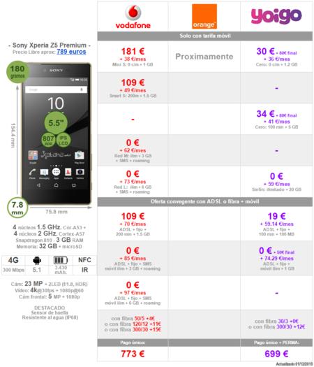 Comparativa Precios Sony Xperia Z5 Premium