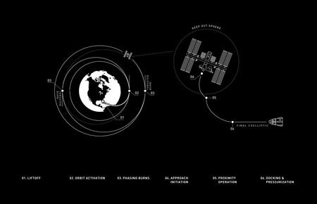 Lanzamiento Spacex Demo 2