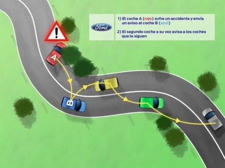 Ford CoCarX acerca la comunicación entre vehículos