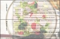 Tu dieta semanal con Vitónica (CXVI): meriendas saludables