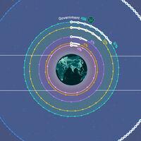 Más de 6.000 satélites orbitan alrededor de la Tierra. Este gráfico muestra a quién pertenecen