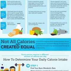 una-completa-guia-para-conocer-las-calorias