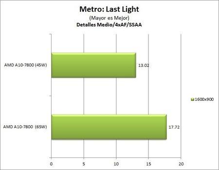 metro_ll_45w.jpg