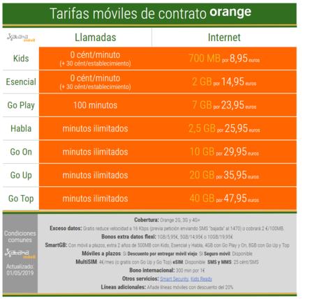Nuevas Tarifas Moviles Contrato Orange Mayo 2019
