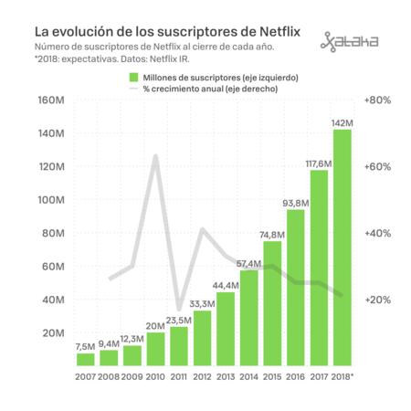 Netflix 001