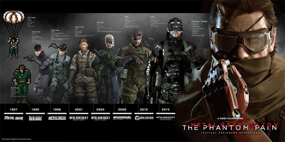 Metal Gear (saga)