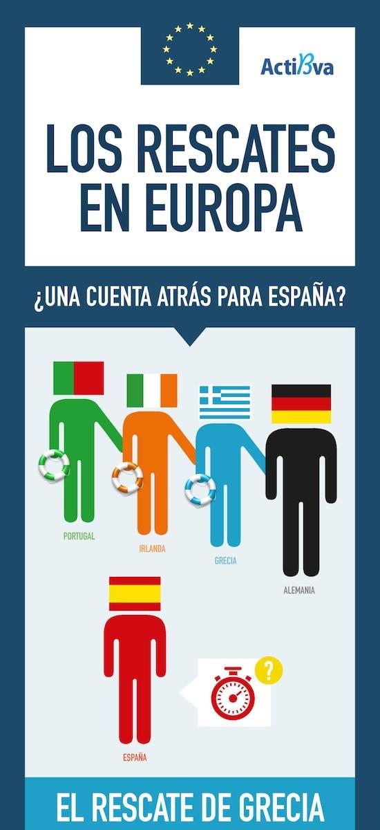 los-rescates-en-europa-sm.jpg