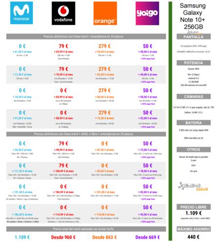 Comparativa Precios Samsung Galaxy Note 10 Plus De 256 Gb A Plazos Con Tarifas De Los Operadores
