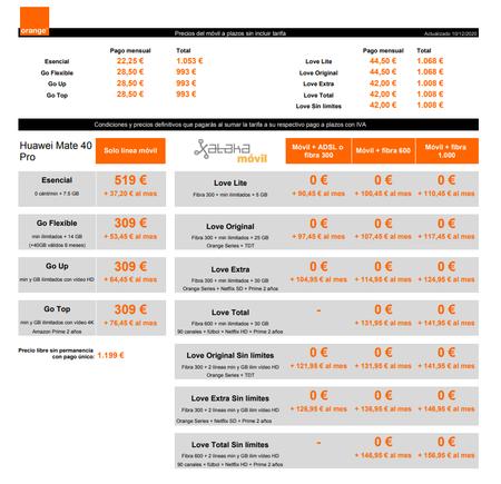 Precios Huawei Mate 40 Pro A Plazos Con Tarifas Orange