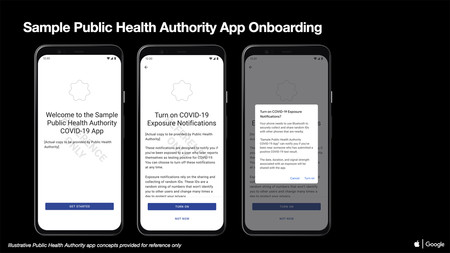 App Onboarding Android