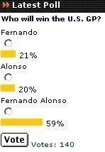 Fernando Alonso aburre