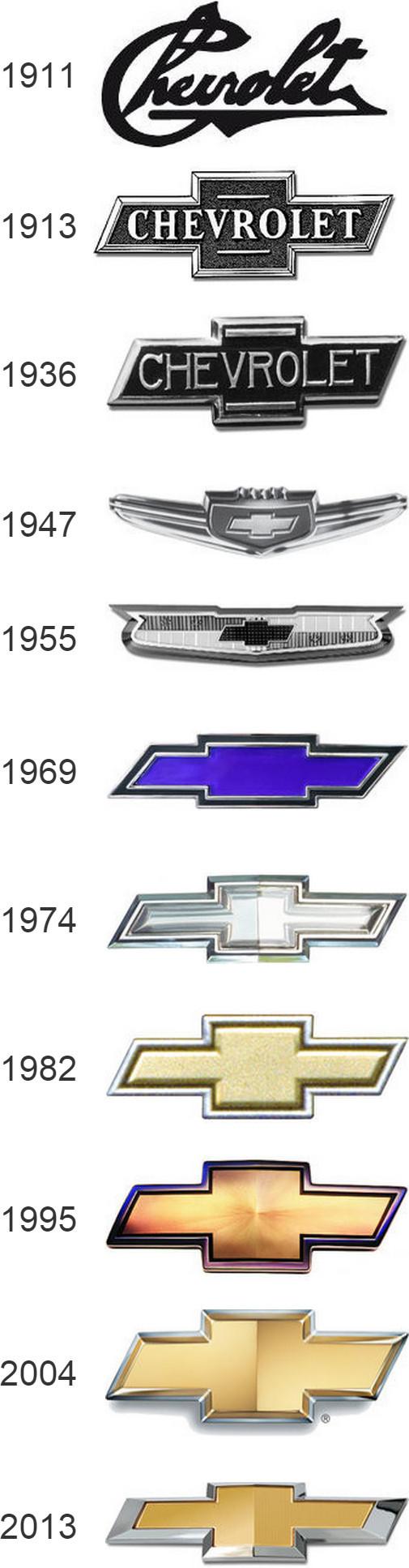 Orinando en logos de chevy