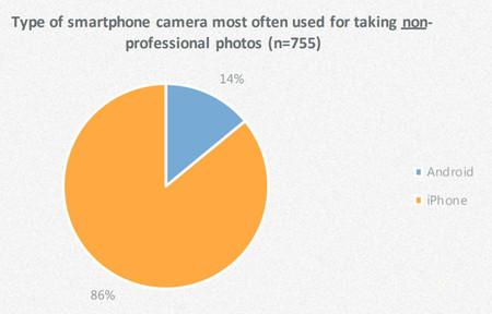Fotografos Pro Smartphones 4