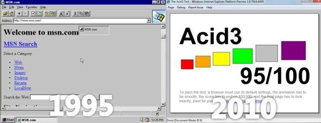 Internet Explorer, 15 años