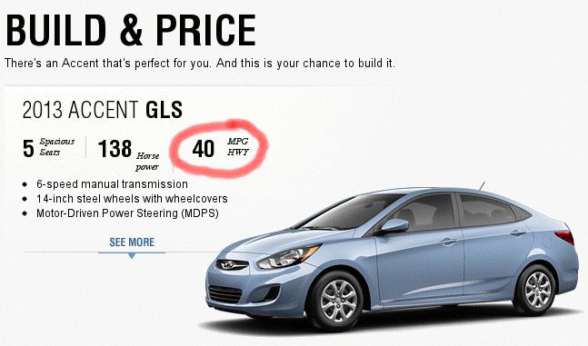 Consumos de Kia y Hyundai