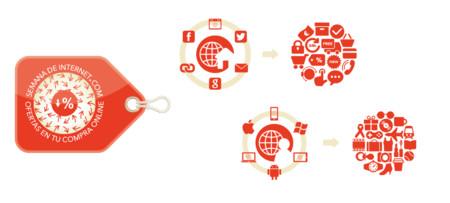 Día de Internet: las mejores ofertas y rebajas para comprar hoy (especial Cazando Gangas)