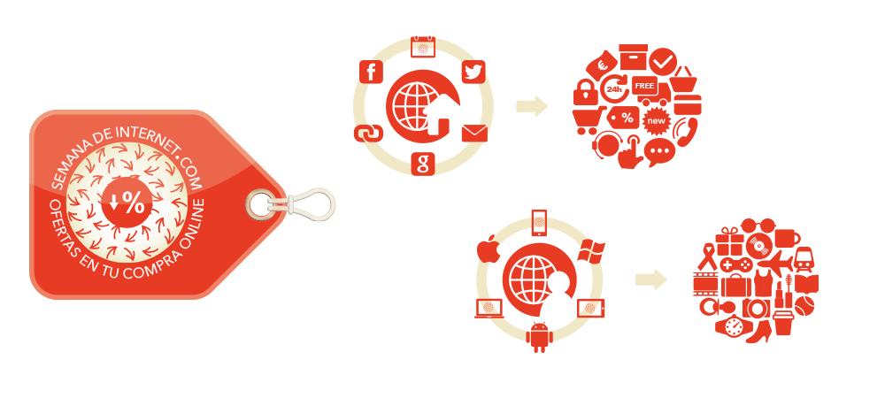 D a de internet las mejores ofertas y rebajas para - Mejores rebajas online ...