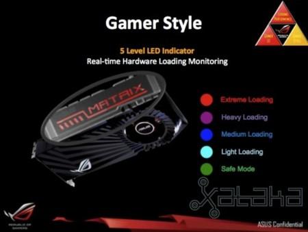 Asus MATRIX GTX 285 LED colour