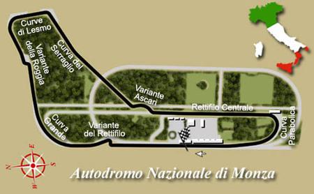 WSBK Monza 2008