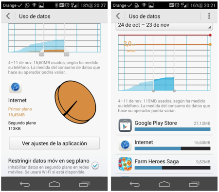Apps Consumo Datos Android