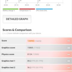Foto 14 de 37 de la galería benchmarks-nexus-5-android-4-4-4 en Xataka Android