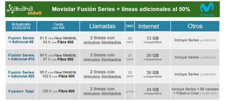 Combinado Familiar Mas Barato De Movistar Fusion Con Llamadas Ilimitadas