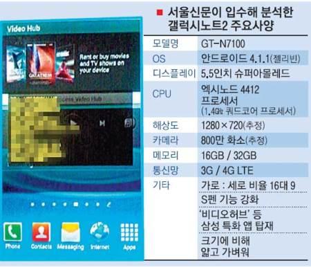 Especificaciones Galaxy Note II