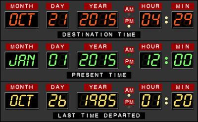 2015, el año desde el que regresamos al futuro