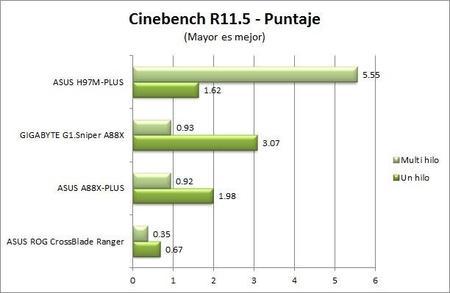 Cienebnch R11 5