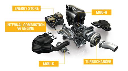 Energy F1 En1