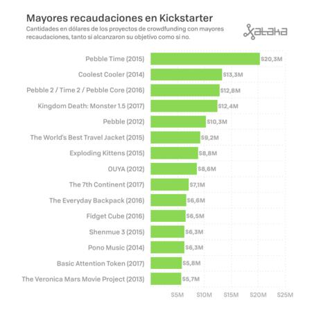 Kickstarter 001